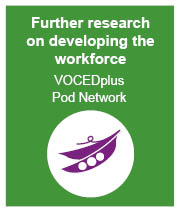 Further research on industry at VOCEDplus Pod Network