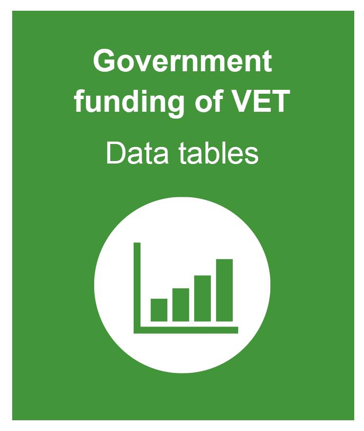 VET funding data tables