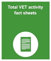 Total VET activity fact sheets