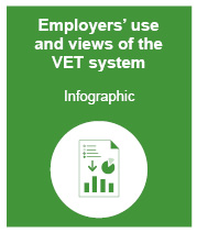 Employers' use and views of the VET system: infographic