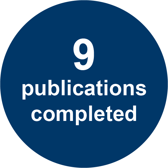 9 publications completed
