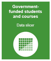 Government-funded S&C 2015 data slicer