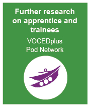 Find other research on apprentices and trainees in the VOCEDplus website's pod network