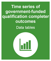 Gov-funded qualification completer outcomes: time series data tables