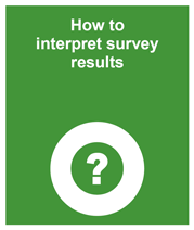 Green box with link to the how to interpret survey results document